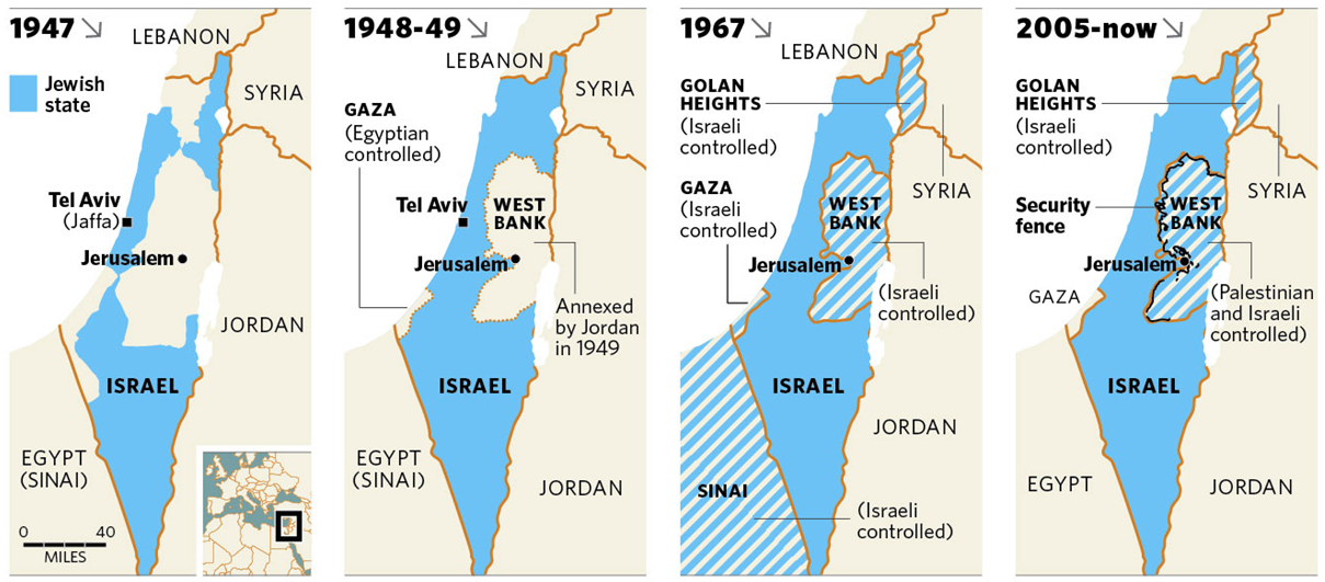 a chronological background of wars between arabs and israeli in the article seven wars and a peace t A chronological backdrop of wars between arabs and israeli in this article seven wars and a peace treaty by rabinnovichthe rabinnovich content titled 'seven wars and a peace treaty',provides chronological background of wars manufactured between arabs and israeli's following the birth of israel.